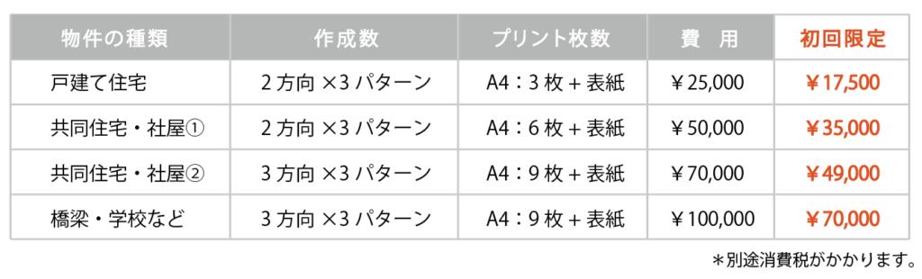 カラーシミュレーション価格表